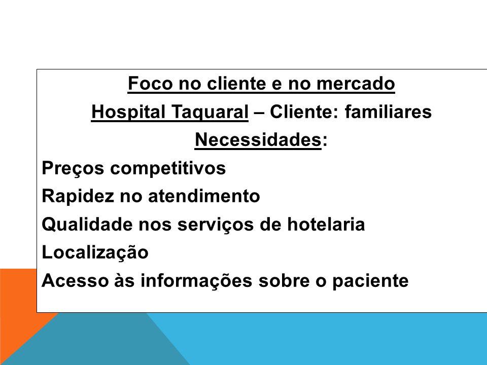 Foco no cliente e no mercado Hospital Taquaral – Cliente: familiares