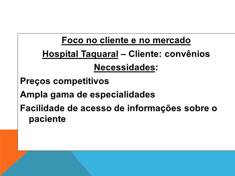 Foco no cliente e no mercado Hospital Taquaral – Cliente: convênios