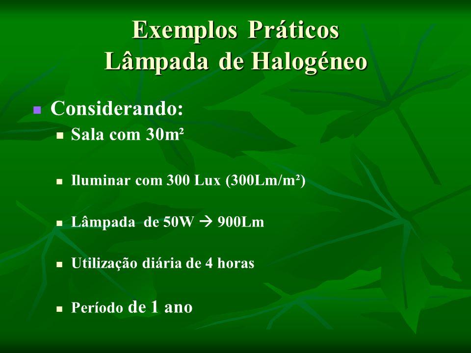 Exemplos Práticos Lâmpada de Halogéneo