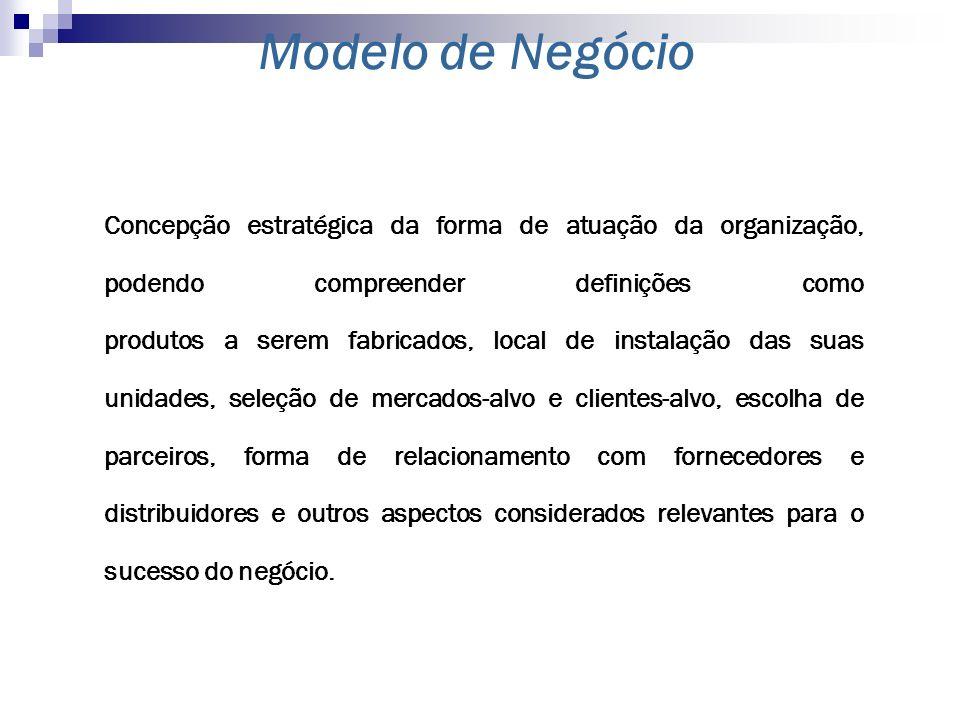 Modelo de Negócio