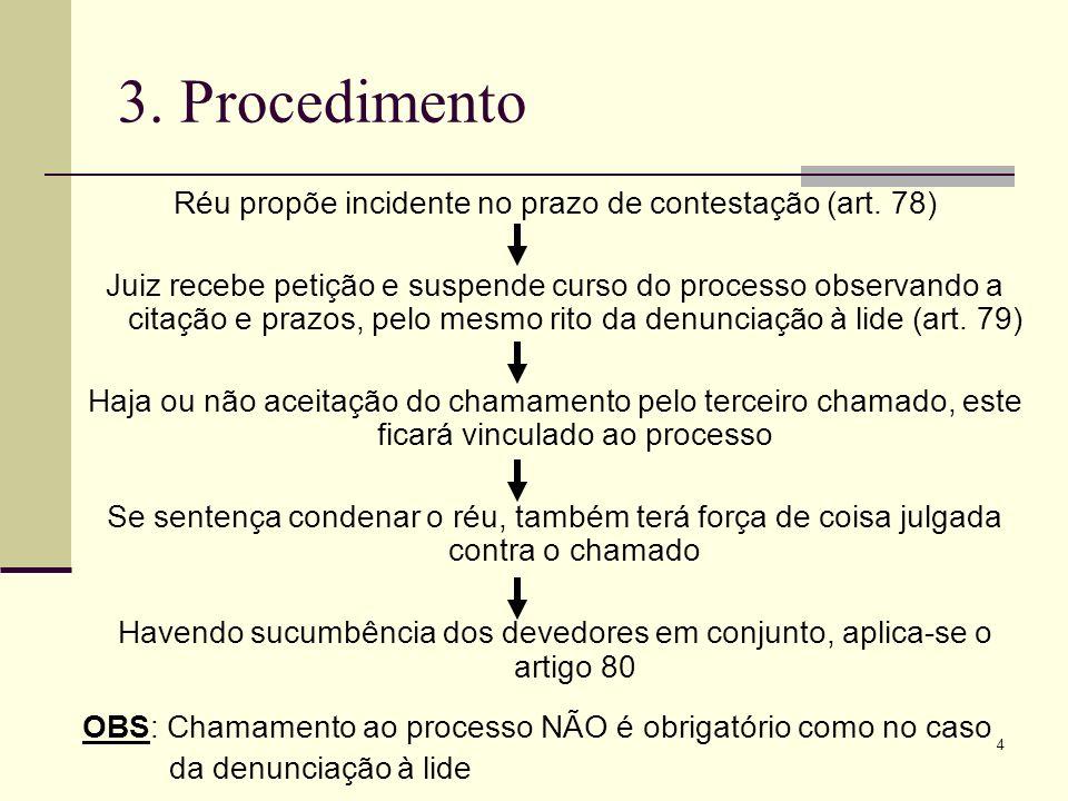 3. Procedimento Réu propõe incidente no prazo de contestação (art. 78)
