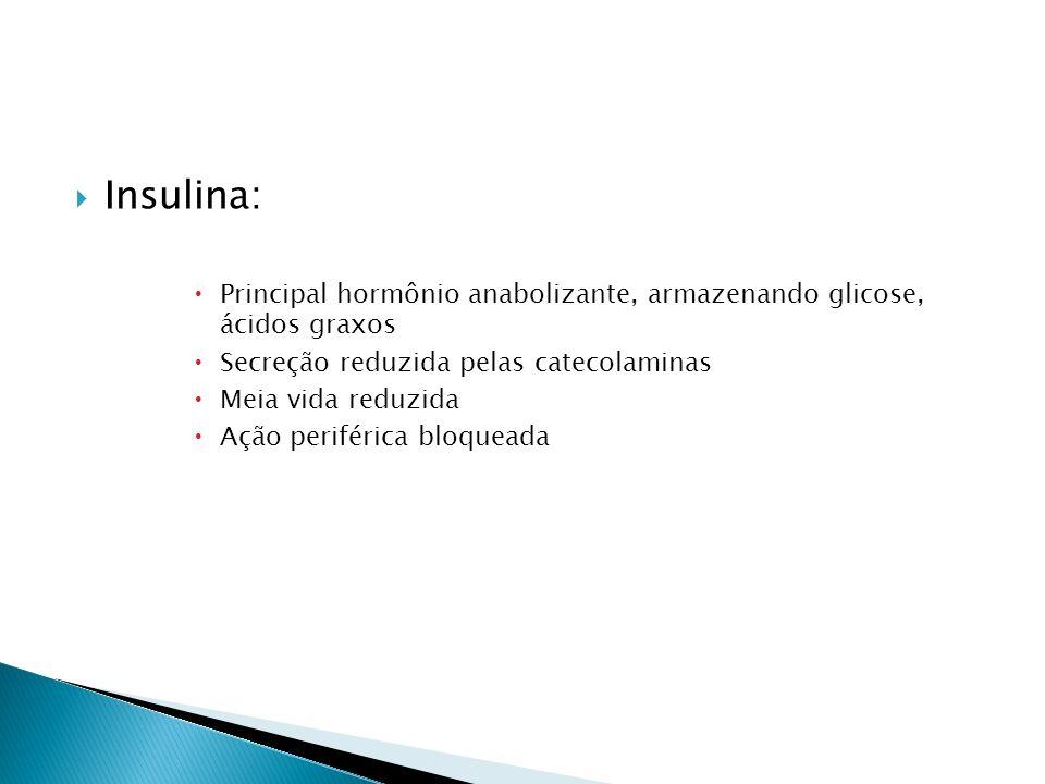 Insulina: Principal hormônio anabolizante, armazenando glicose, ácidos graxos. Secreção reduzida pelas catecolaminas.