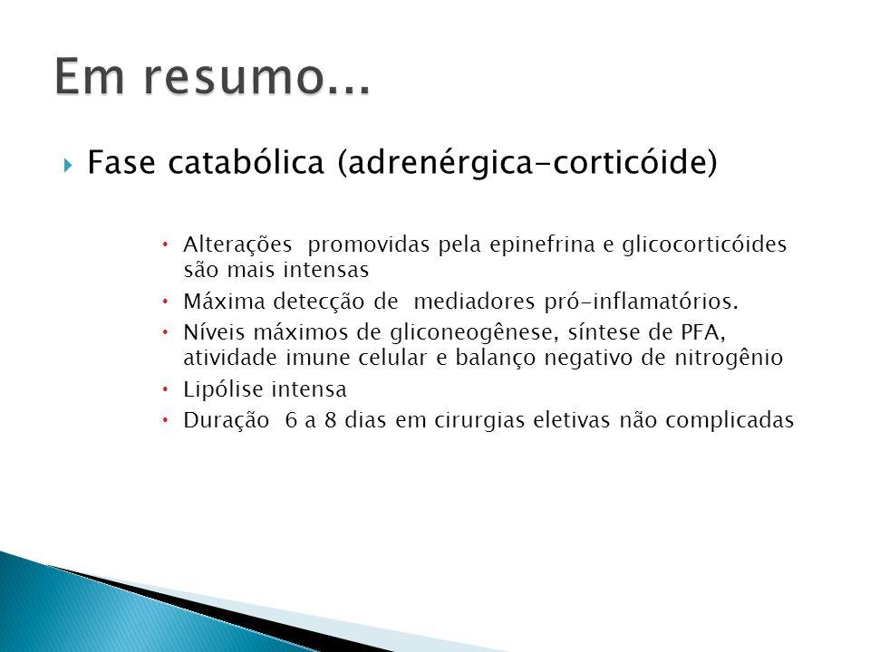 Em resumo... Fase catabólica (adrenérgica-corticóide)