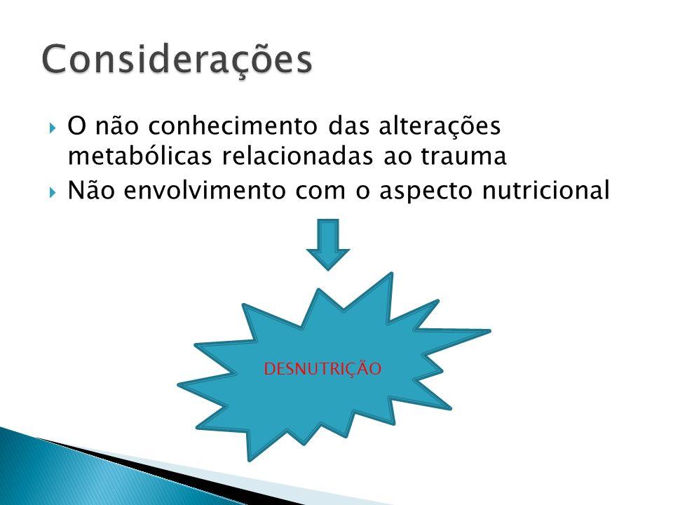 ConsideraçõesO não conhecimento das alterações metabólicas relacionadas ao trauma. Não envolvimento com o aspecto nutricional.