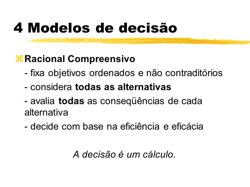 4 Modelos de decisão Racional Compreensivo