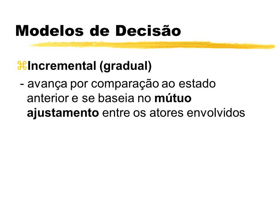 Modelos de Decisão Incremental (gradual)