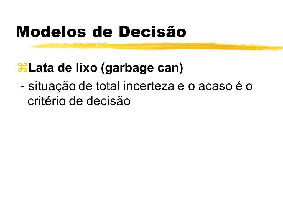 Modelos de Decisão Lata de lixo (garbage can)