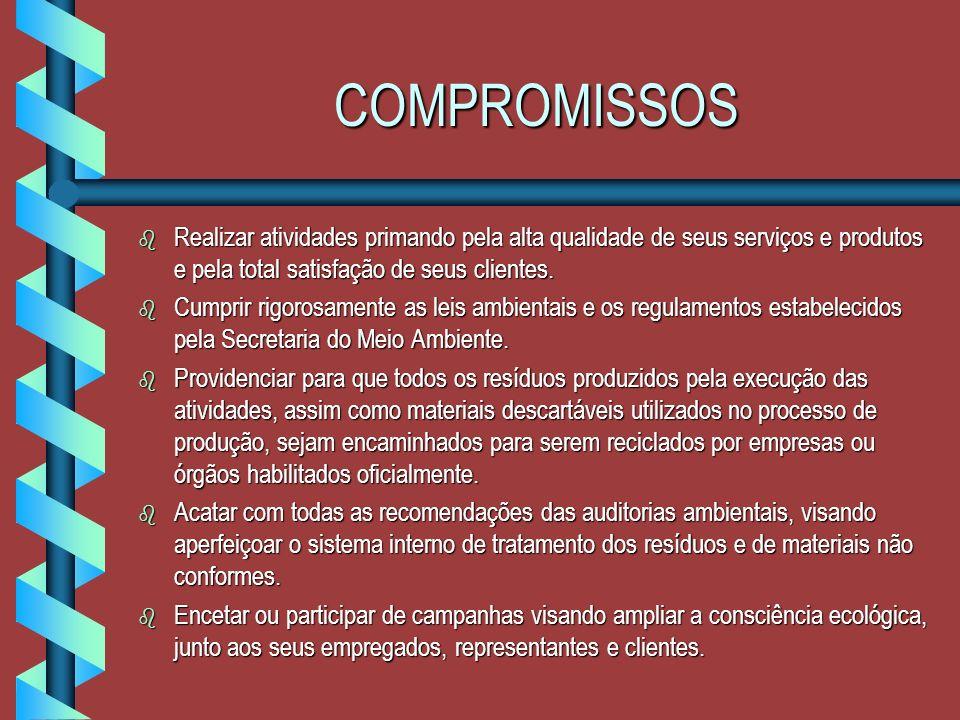 COMPROMISSOSRealizar atividades primando pela alta qualidade de seus serviços e produtos e pela total satisfação de seus clientes.