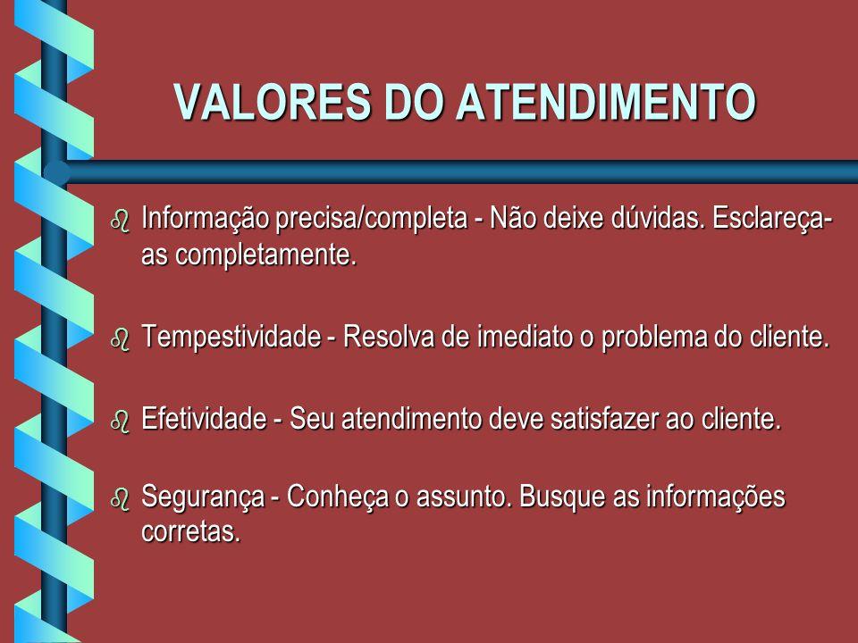 VALORES DO ATENDIMENTO