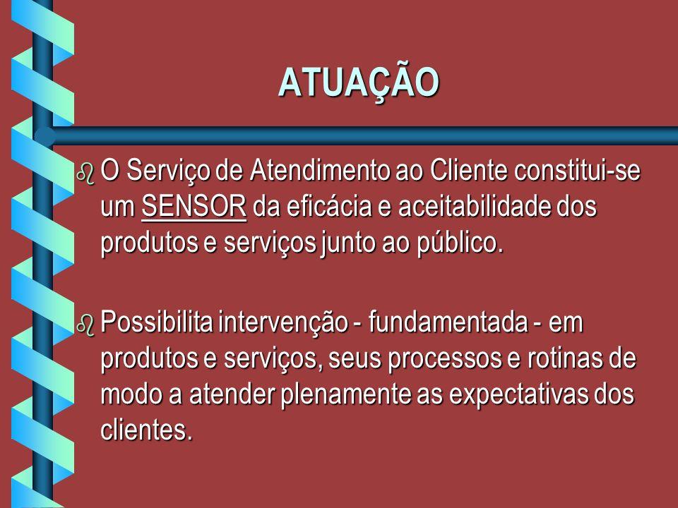 ATUAÇÃO O Serviço de Atendimento ao Cliente constitui-se um SENSOR da eficácia e aceitabilidade dos produtos e serviços junto ao público.