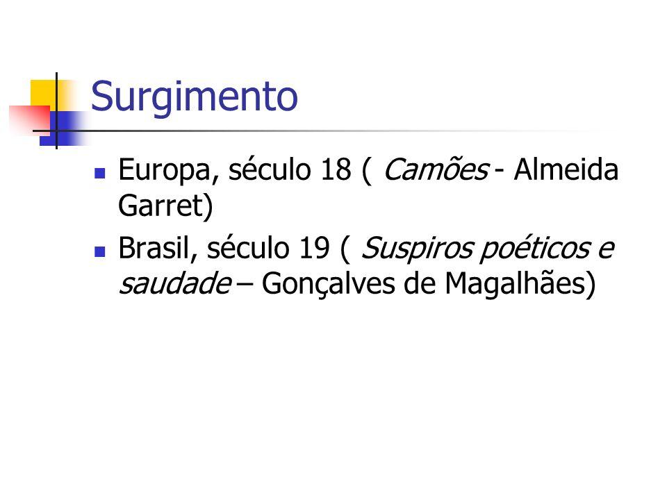 Surgimento Europa, século 18 ( Camões - Almeida Garret)