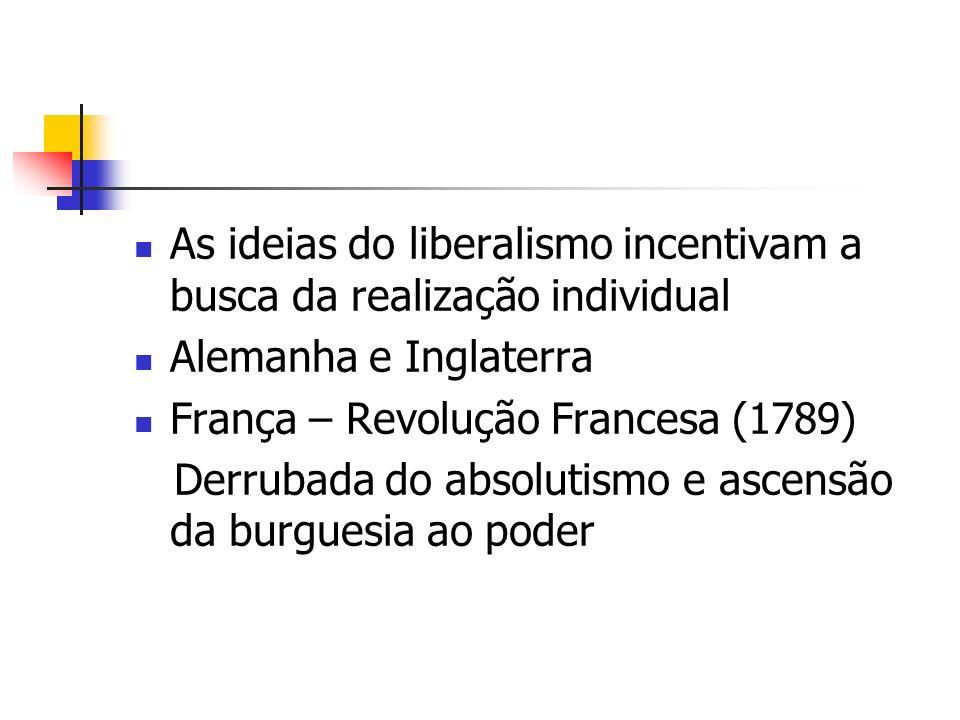 As ideias do liberalismo incentivam a busca da realização individual