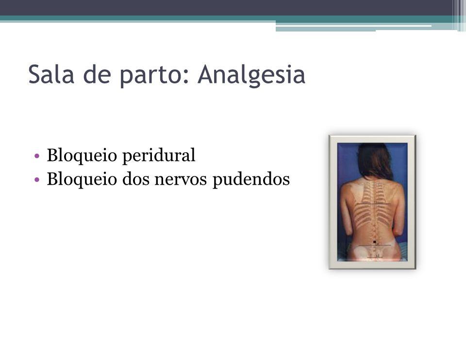 Sala de parto: Analgesia