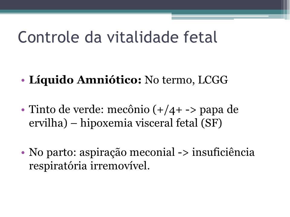 Controle da vitalidade fetal