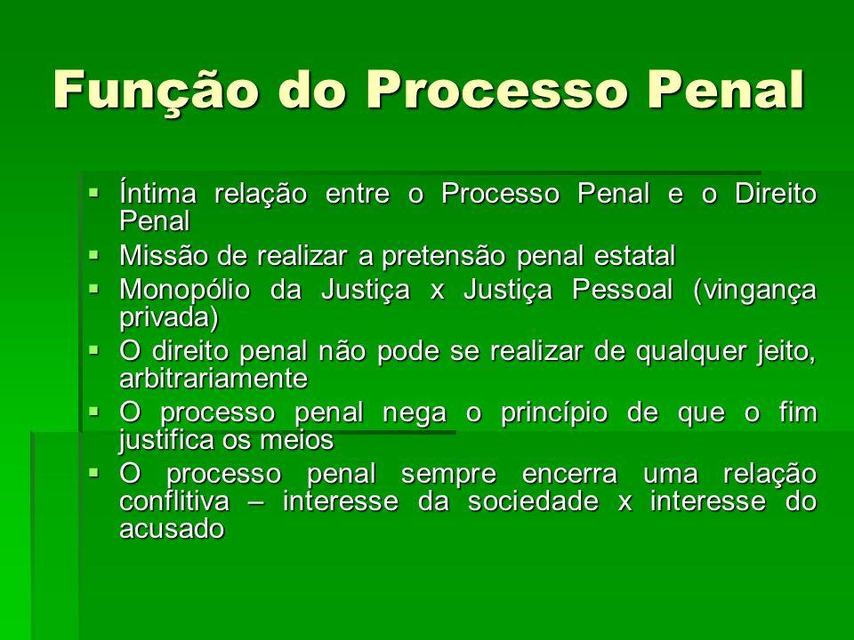 Função do Processo Penal