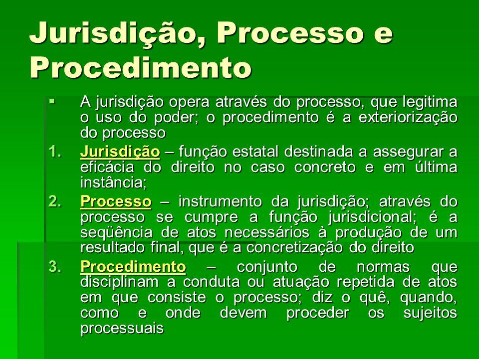 Jurisdição, Processo e Procedimento