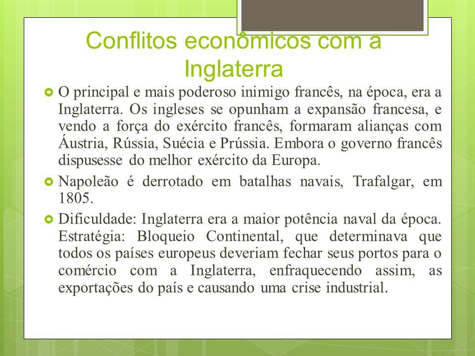 Conflitos econômicos com a Inglaterra
