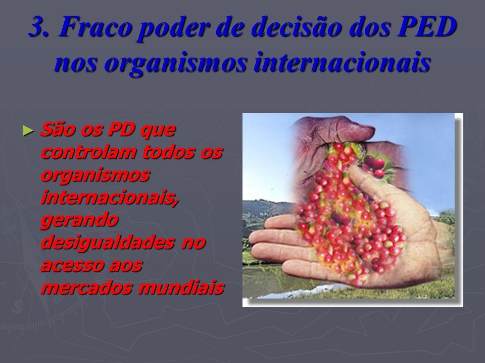 3. Fraco poder de decisão dos PED nos organismos internacionais