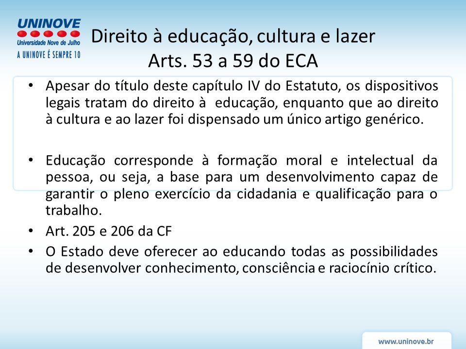 Direito à educação, cultura e lazer Arts. 53 a 59 do ECA
