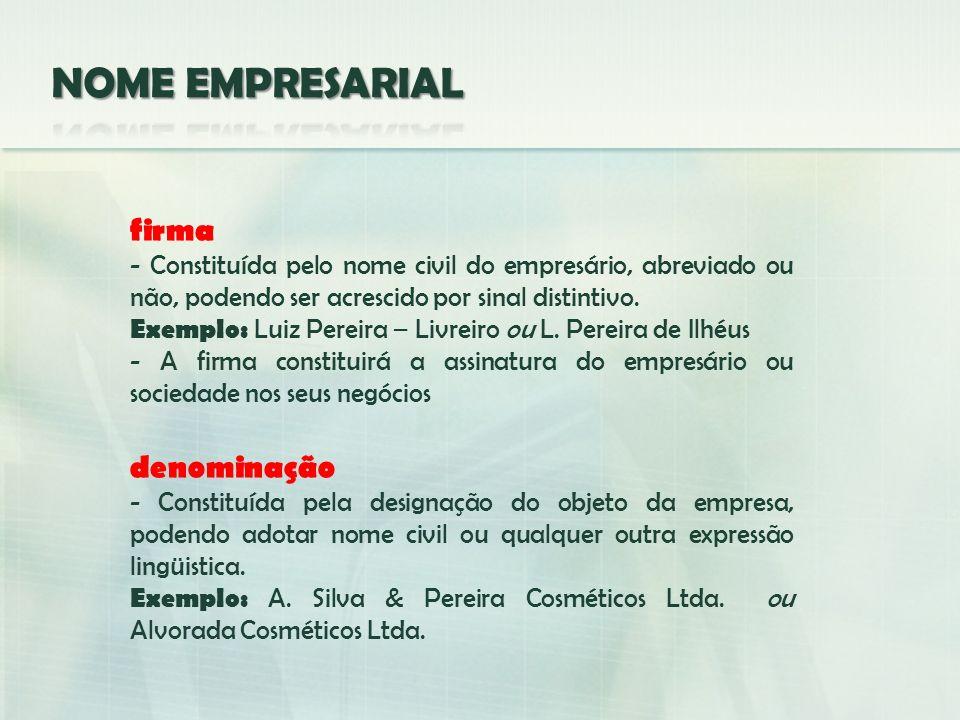 NOME EMPRESARIAL firma denominação