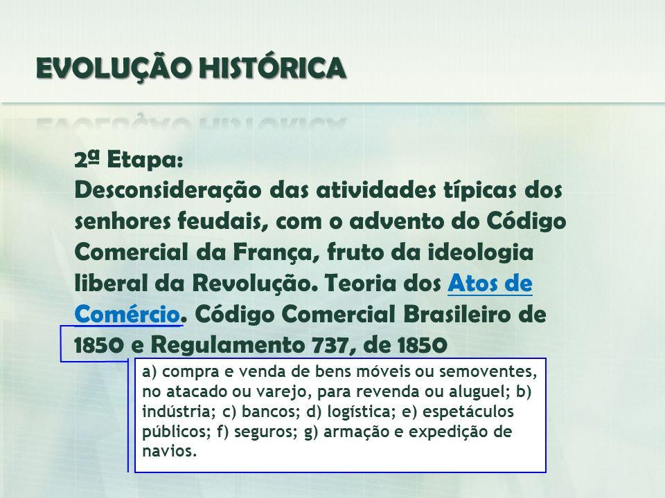EVOLUÇÃO HISTÓRICA 2ª Etapa: