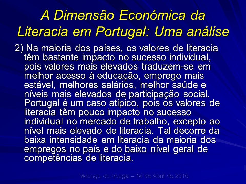 A Dimensão Económica da Literacia em Portugal: Uma análise
