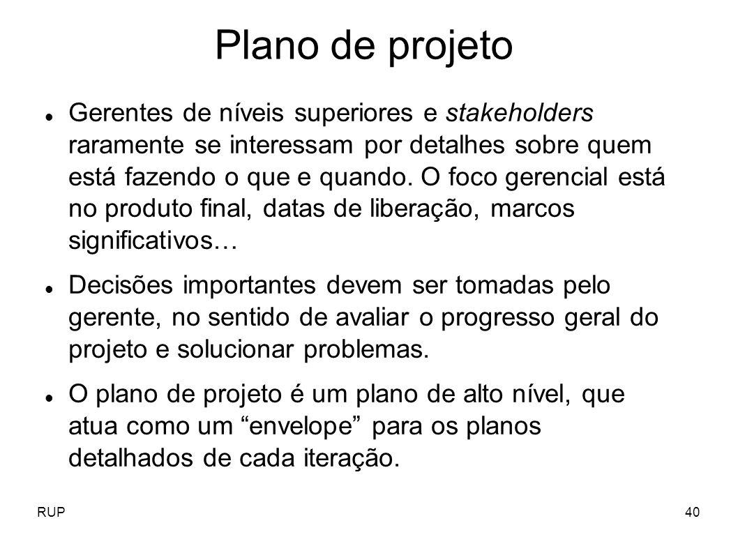 Processo de software PBH/Prodabel