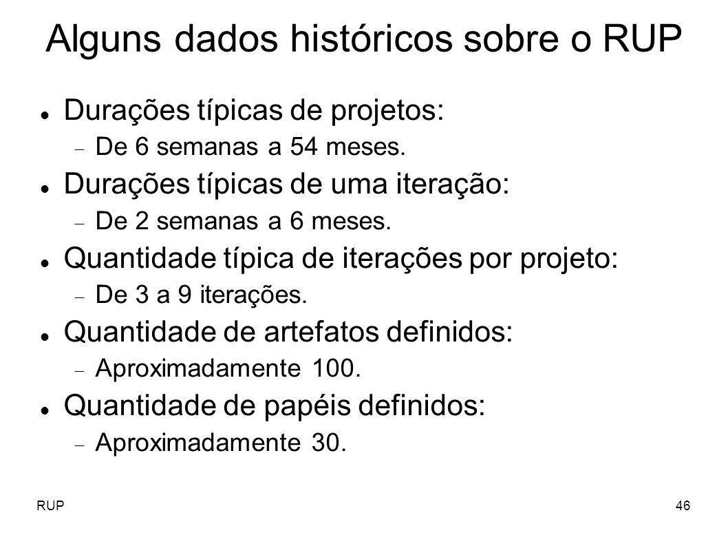Alguns dados históricos sobre o RUP