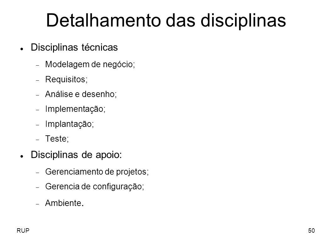 Detalhamento das disciplinas