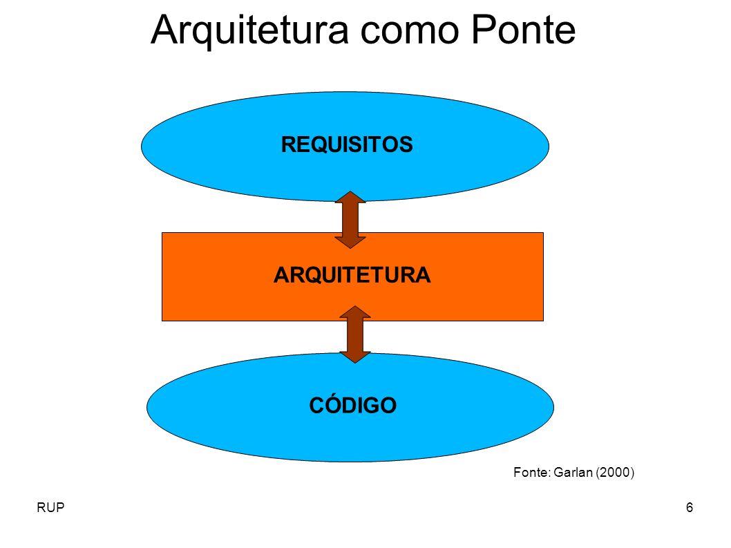 Arquitetura como Ponte