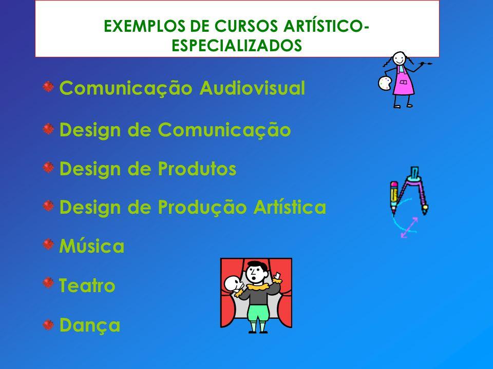 EXEMPLOS DE CURSOS ARTÍSTICO-ESPECIALIZADOS