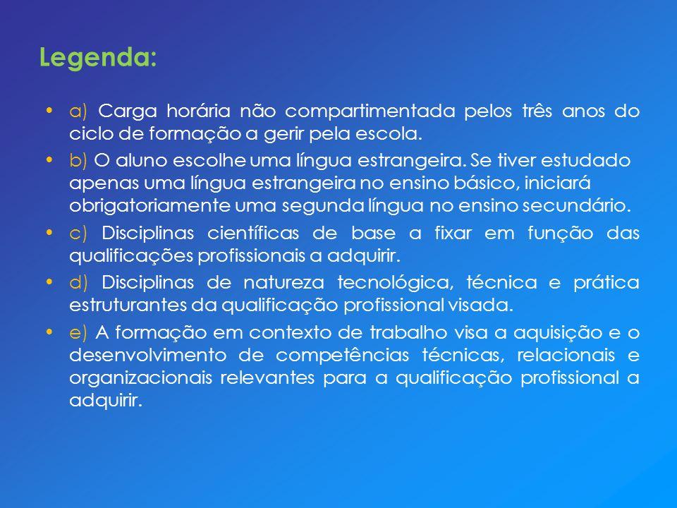 Legenda:a) Carga horária não compartimentada pelos três anos do ciclo de formação a gerir pela escola.