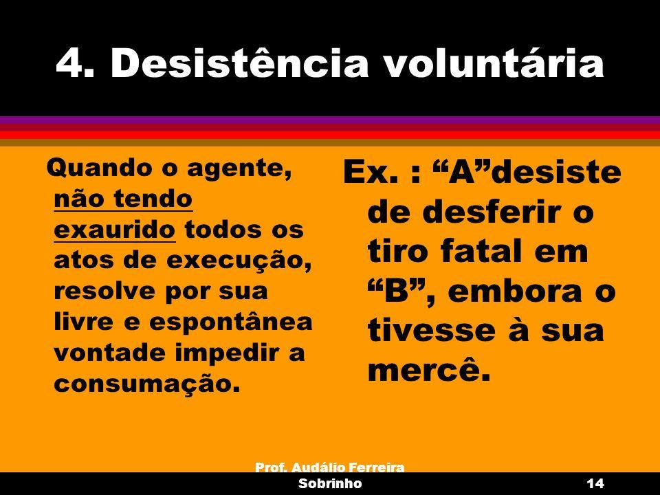 4. Desistência voluntária