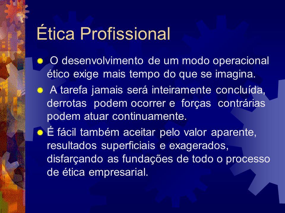 Ética Profissional O desenvolvimento de um modo operacional ético exige mais tempo do que se imagina.