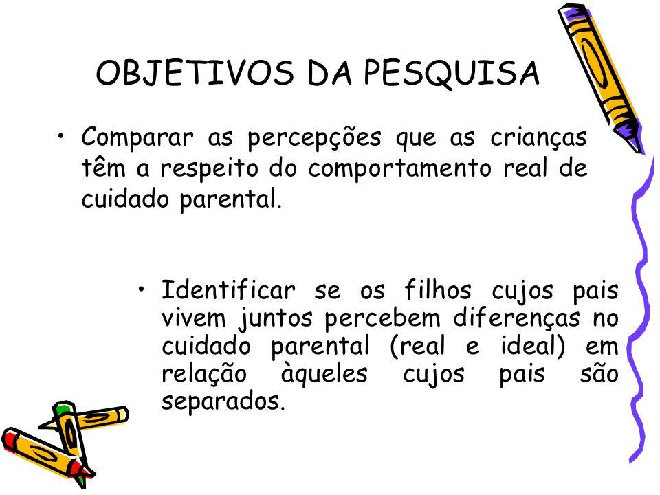 OBJETIVOS DA PESQUISA Comparar as percepções que as crianças têm a respeito do comportamento real de cuidado parental.