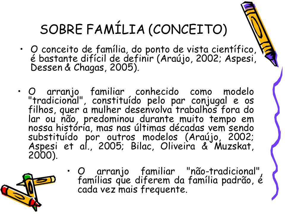 SOBRE FAMÍLIA (CONCEITO)
