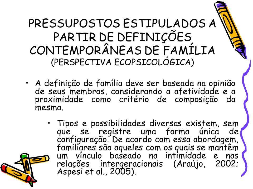 PRESSUPOSTOS ESTIPULADOS A PARTIR DE DEFINIÇÕES CONTEMPORÂNEAS DE FAMÍLIA (PERSPECTIVA ECOPSICOLÓGICA)