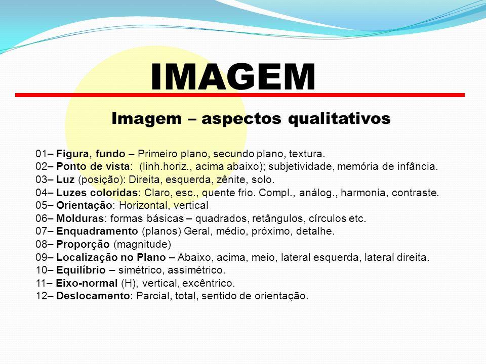 IMAGEM Imagem – aspectos qualitativos