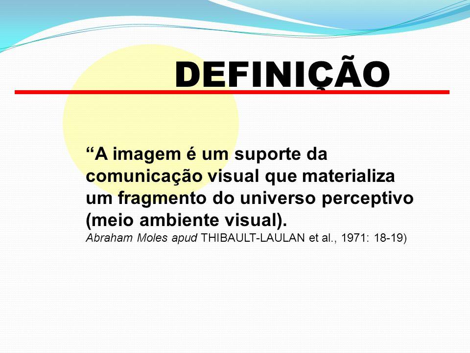DEFINIÇÃO A imagem é um suporte da comunicação visual que materializa um fragmento do universo perceptivo (meio ambiente visual).