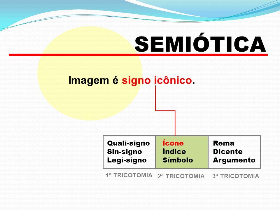 SEMIÓTICA Imagem é signo icônico. Quali-signo Sin-signo Legi-signo