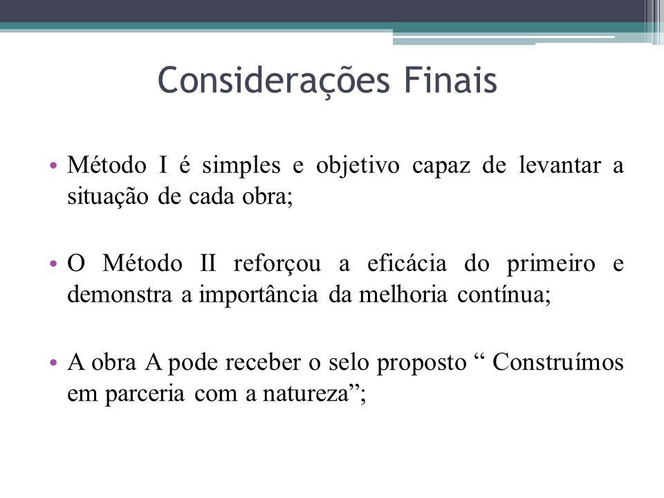 Considerações Finais Método I é simples e objetivo capaz de levantar a situação de cada obra;