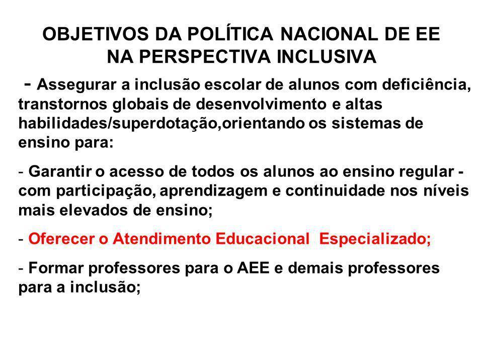 OBJETIVOS DA POLÍTICA NACIONAL DE EE NA PERSPECTIVA INCLUSIVA