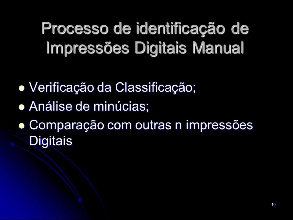 Processo de identificação de Impressões Digitais Manual