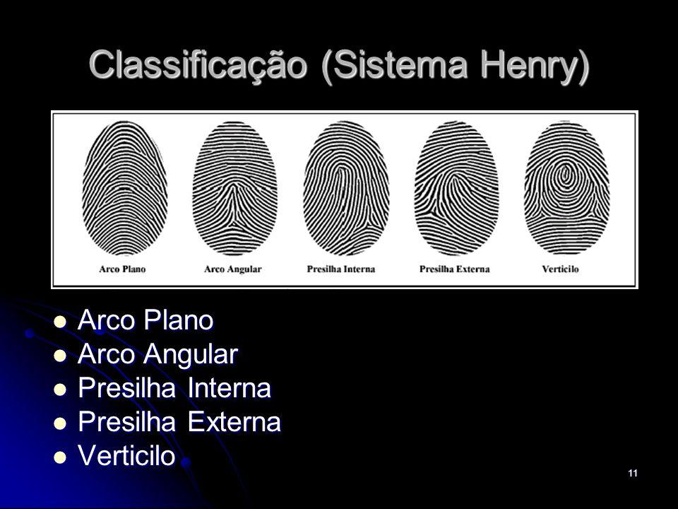 Classificação (Sistema Henry)