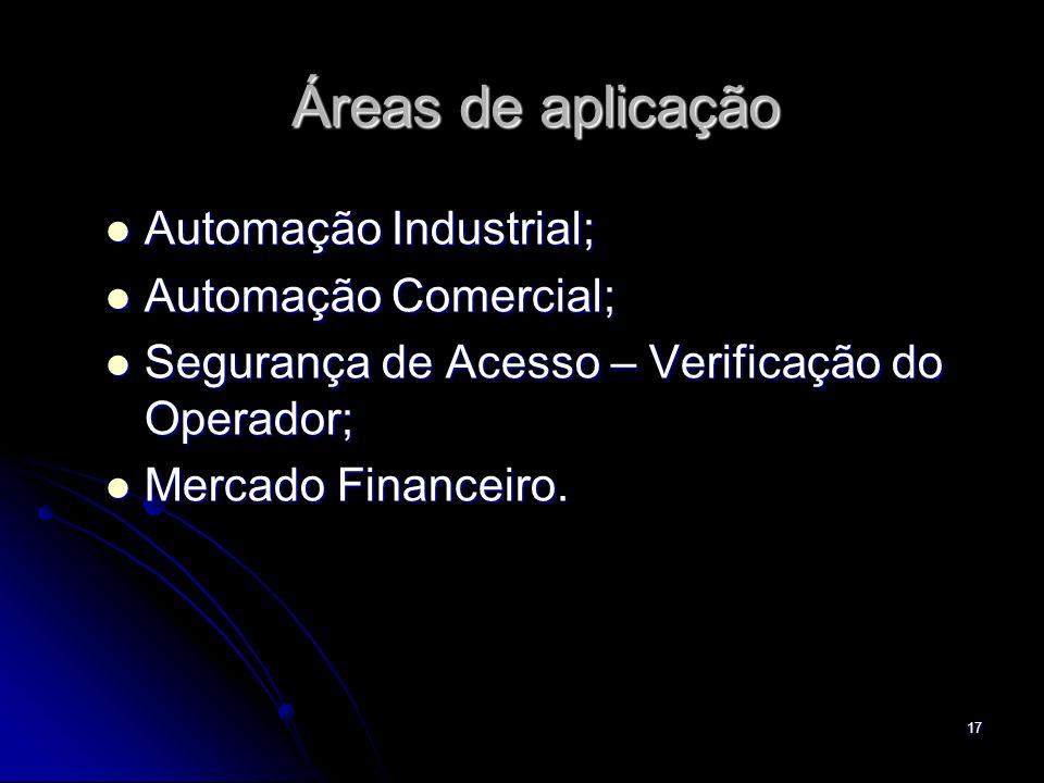 Áreas de aplicação Automação Industrial; Automação Comercial;