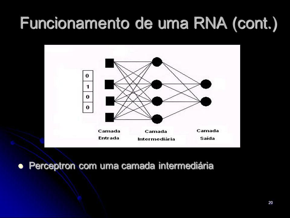 Funcionamento de uma RNA (cont.)