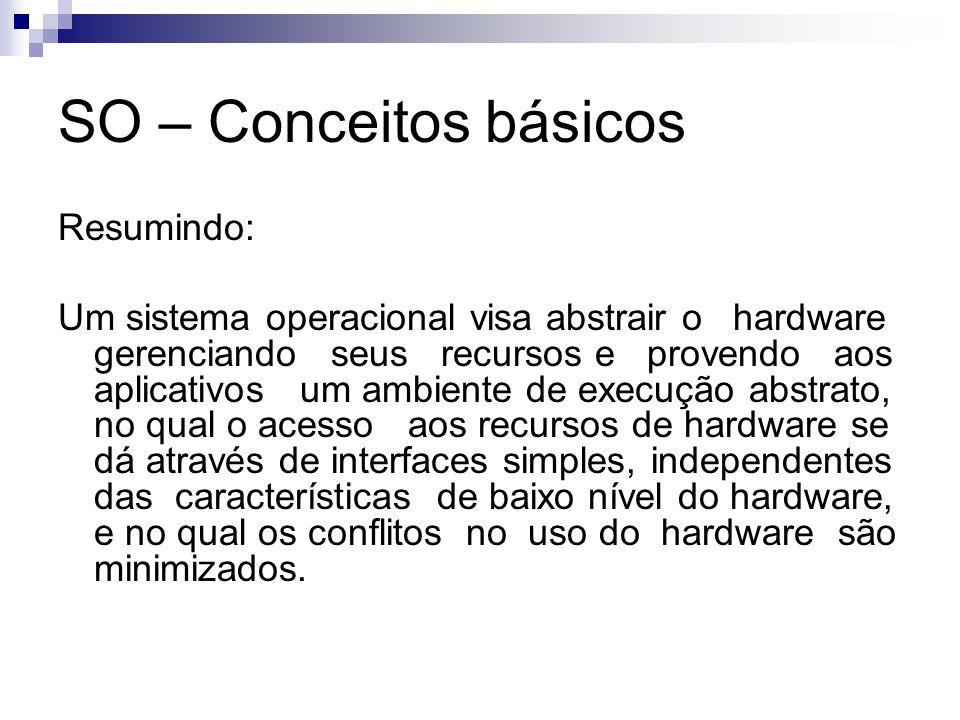 SO – Conceitos básicos Resumindo: