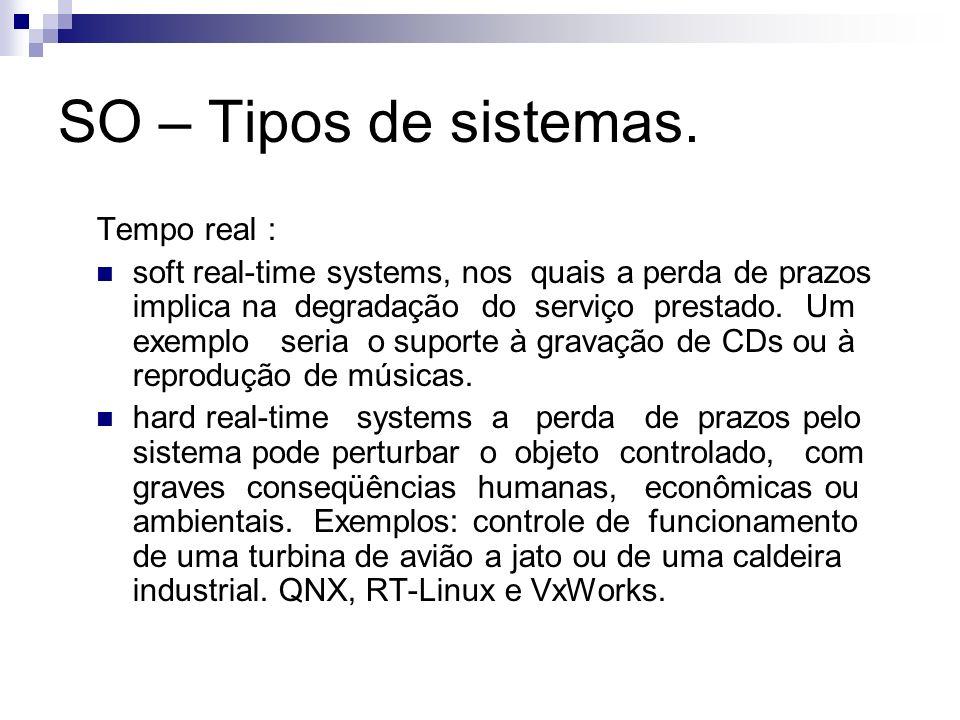 SO – Tipos de sistemas. Tempo real :