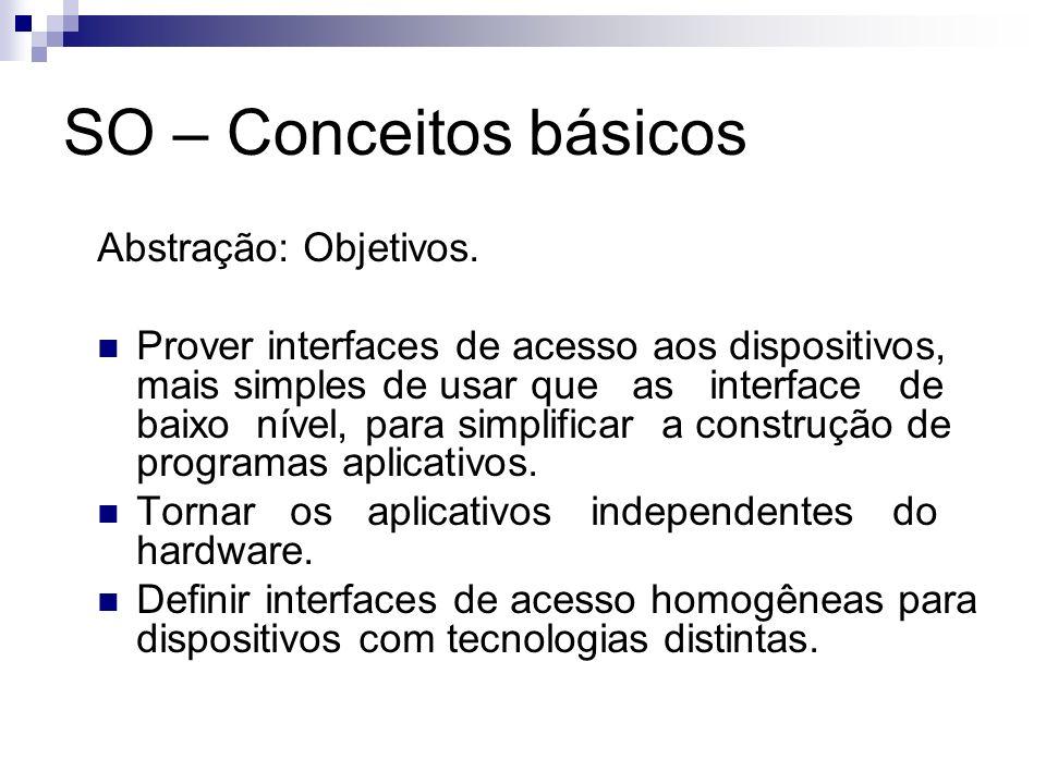 SO – Conceitos básicos Abstração: Objetivos.