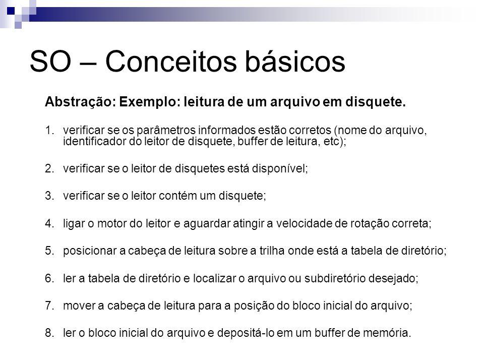 SO – Conceitos básicos Abstração: Exemplo: leitura de um arquivo em disquete.